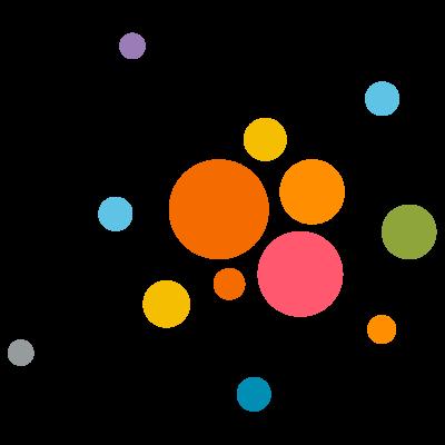 Brandwatch - World leading social intelligence platform